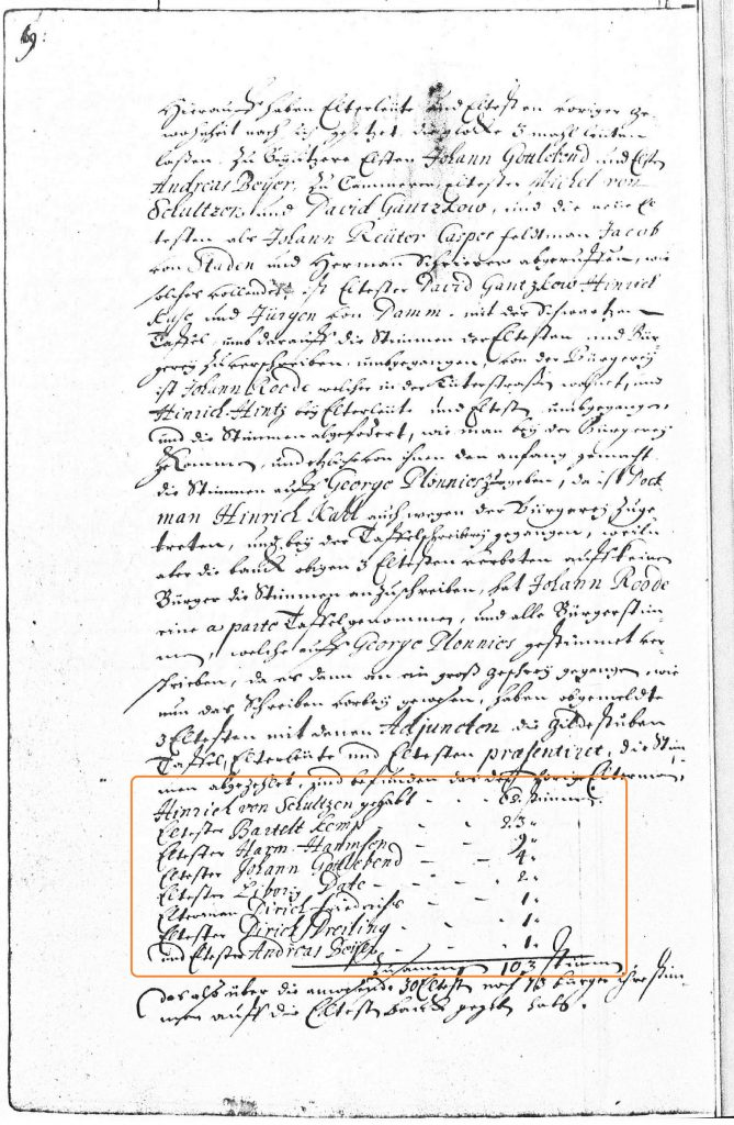 Protokollbuch der Ältestenbank, DSHI 520 Große Gilde Riga 73, p. 69.