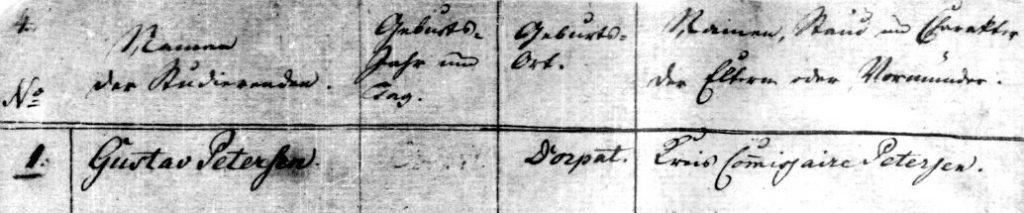Eintrag zu Gustav Petersen im Matrikelbuch der Universität Dorpat (DSHI 570 Universität Dorpat, Matrikel, S. 4), linker Spaltenteil