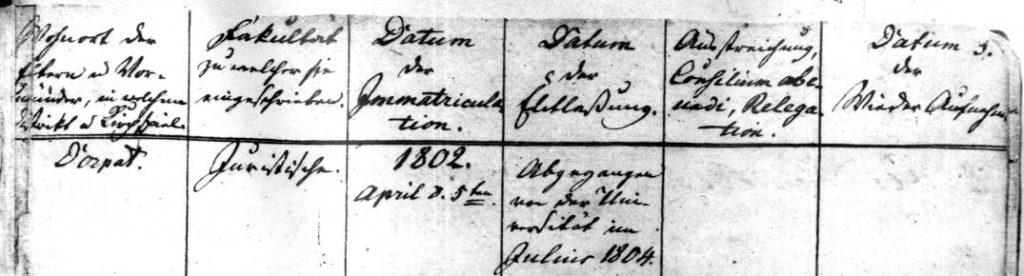 Eintrag zu Gustav Petersen im Matrikelbuch der Universität Dorpat (DSHI 570 Universität Dorpat, Matrikel, S. 4), rechter Spaltenteil